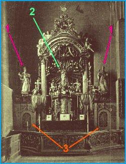Ołtarz Matki Zwycięskiej